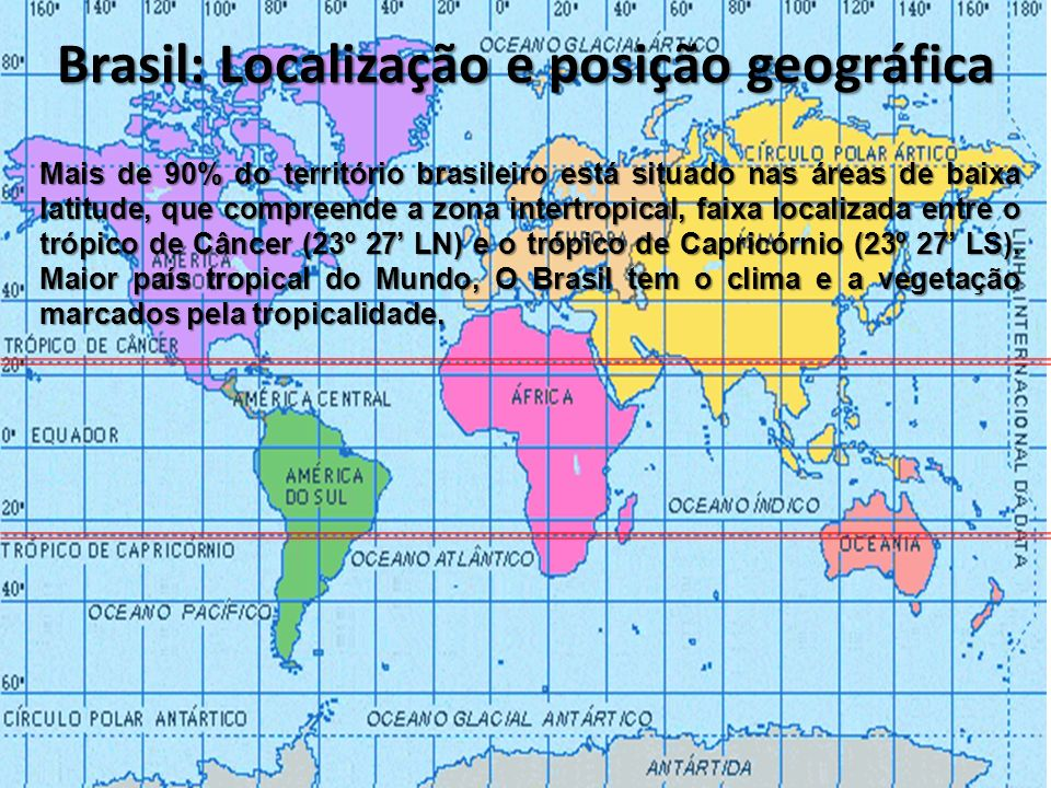 Brasil: Localização e posição geográfica Mais de 90% do território brasileiro está situado nas áreas de baixa latitude, que compreende a zona intertro