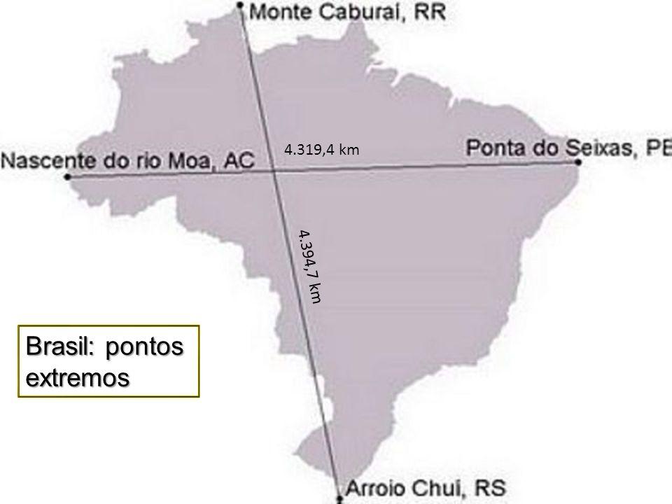 4.319,4 km 4.394,7 km Brasil: pontos extremos