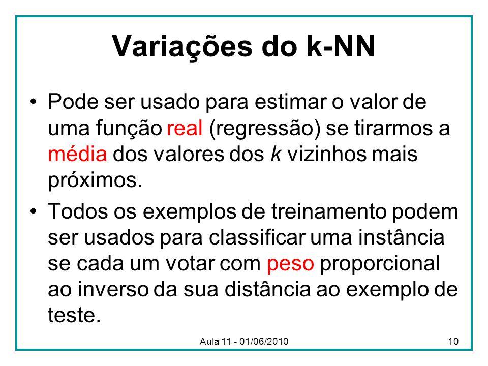 Variações do k-NN Pode ser usado para estimar o valor de uma função real (regressão) se tirarmos a média dos valores dos k vizinhos mais próximos. Tod