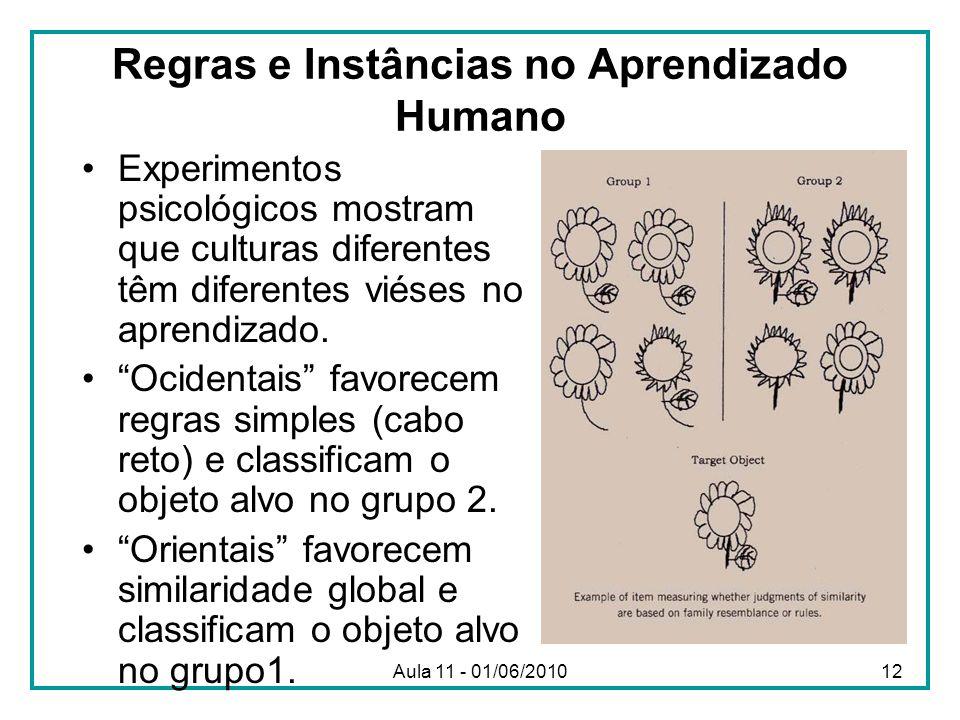 Regras e Instâncias no Aprendizado Humano Experimentos psicológicos mostram que culturas diferentes têm diferentes viéses no aprendizado. Ocidentais f