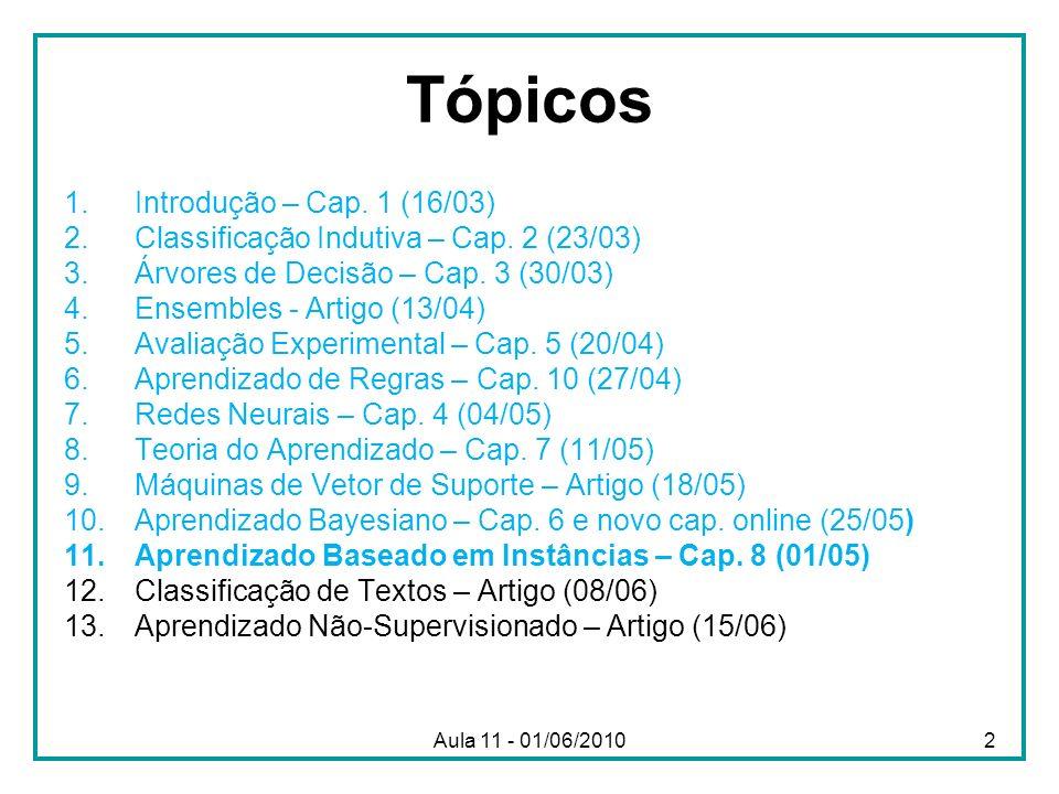 Aula 11 - 01/06/2010 Tópicos 1.Introdução – Cap. 1 (16/03) 2.Classificação Indutiva – Cap. 2 (23/03) 3.Árvores de Decisão – Cap. 3 (30/03) 4.Ensembles