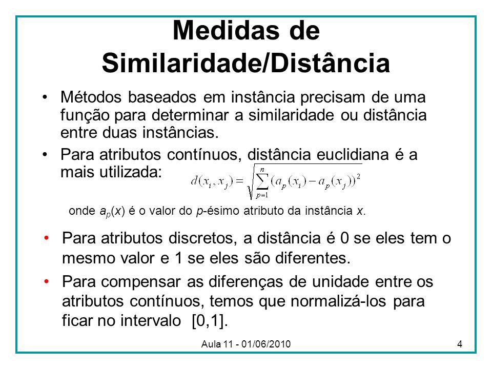 Medidas de Similaridade/Distância Métodos baseados em instância precisam de uma função para determinar a similaridade ou distância entre duas instânci