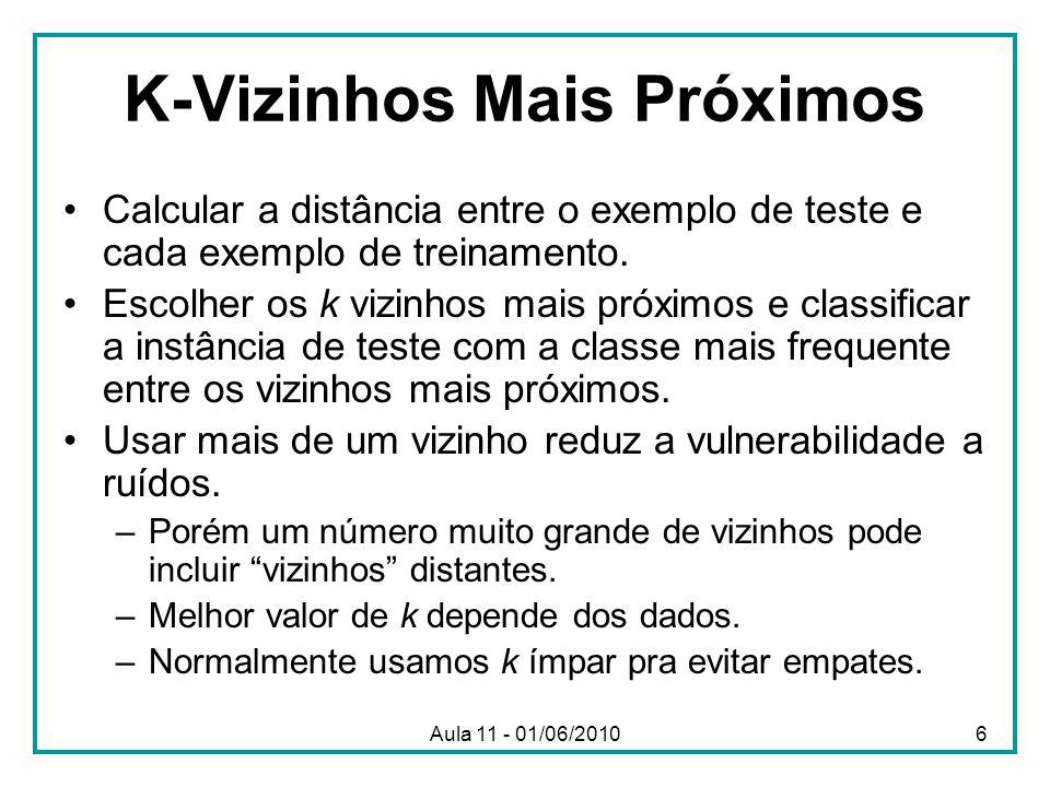 K-Vizinhos Mais Próximos Calcular a distância entre o exemplo de teste e cada exemplo de treinamento. Escolher os k vizinhos mais próximos e classific