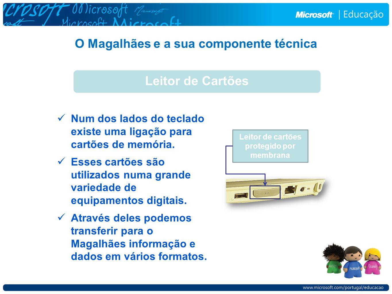O Magalhães e a sua componente técnica Leitor de Cartões Num dos lados do teclado existe uma ligação para cartões de memória. Esses cartões são utiliz
