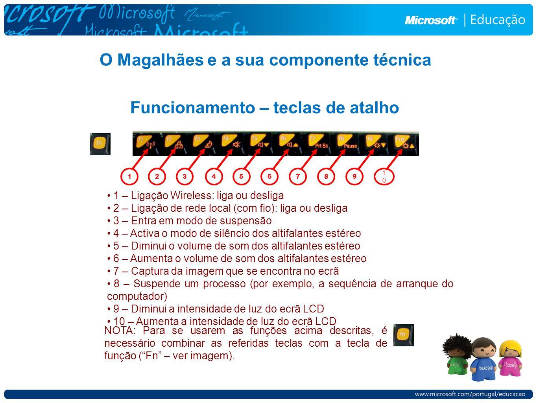 Funcionamento – teclas de atalho 1 1 – Ligação Wireless: liga ou desliga 2 – Ligação de rede local (com fio): liga ou desliga 3 – Entra em modo de sus