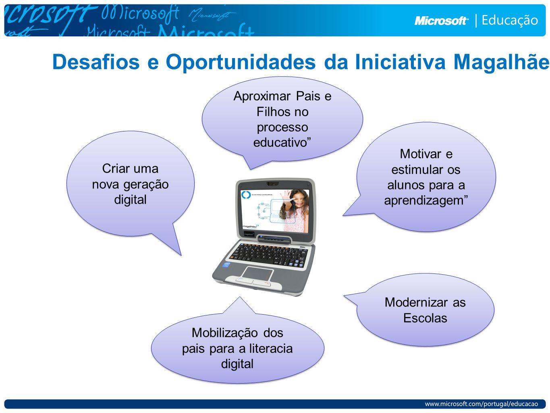 Desafios e Oportunidades da Iniciativa Magalhães Modernizar as Escolas Aproximar Pais e Filhos no processo educativo Mobilização dos pais para a liter
