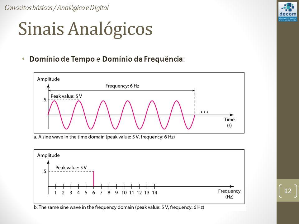 Sinais Analógicos Domínio de Tempo e Domínio da Frequência: Conceitos básicos / Analógico e Digital 12
