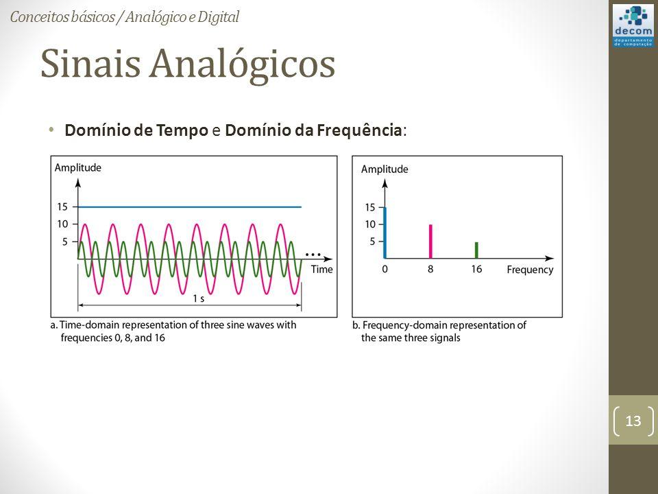 Sinais Analógicos Domínio de Tempo e Domínio da Frequência: Conceitos básicos / Analógico e Digital 13