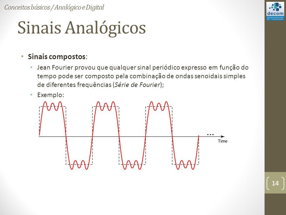 Sinais Analógicos Sinais compostos: Jean Fourier provou que qualquer sinal periódico expresso em função do tempo pode ser composto pela combinação de ondas senoidais simples de diferentes frequências (Série de Fourier); Exemplo: Conceitos básicos / Analógico e Digital 14