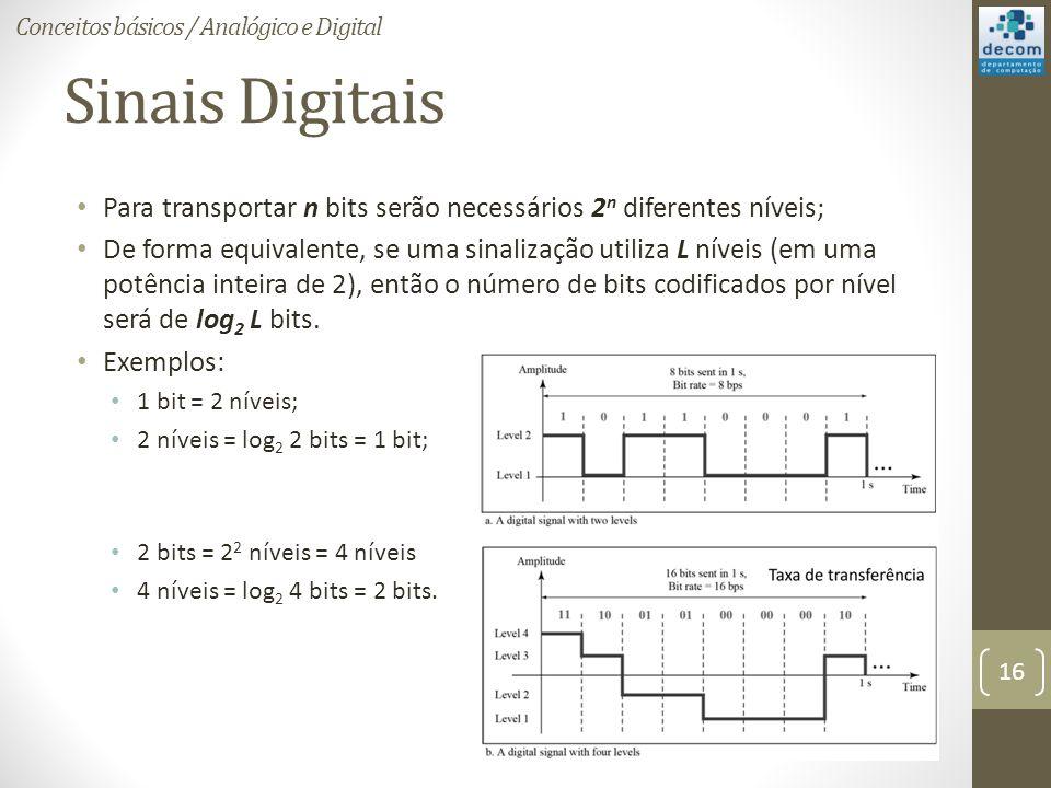 Sinais Digitais Para transportar n bits serão necessários 2 n diferentes níveis; De forma equivalente, se uma sinalização utiliza L níveis (em uma potência inteira de 2), então o número de bits codificados por nível será de log 2 L bits.