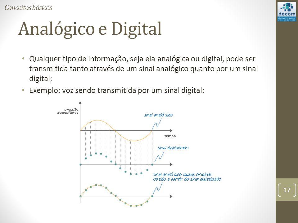 Analógico e Digital Qualquer tipo de informação, seja ela analógica ou digital, pode ser transmitida tanto através de um sinal analógico quanto por um sinal digital; Exemplo: voz sendo transmitida por um sinal digital: Conceitos básicos 17