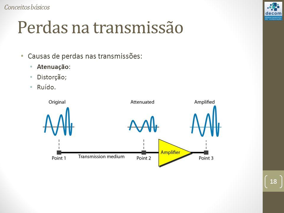 Perdas na transmissão Causas de perdas nas transmissões: Atenuação: Distorção; Ruído. Conceitos básicos 18