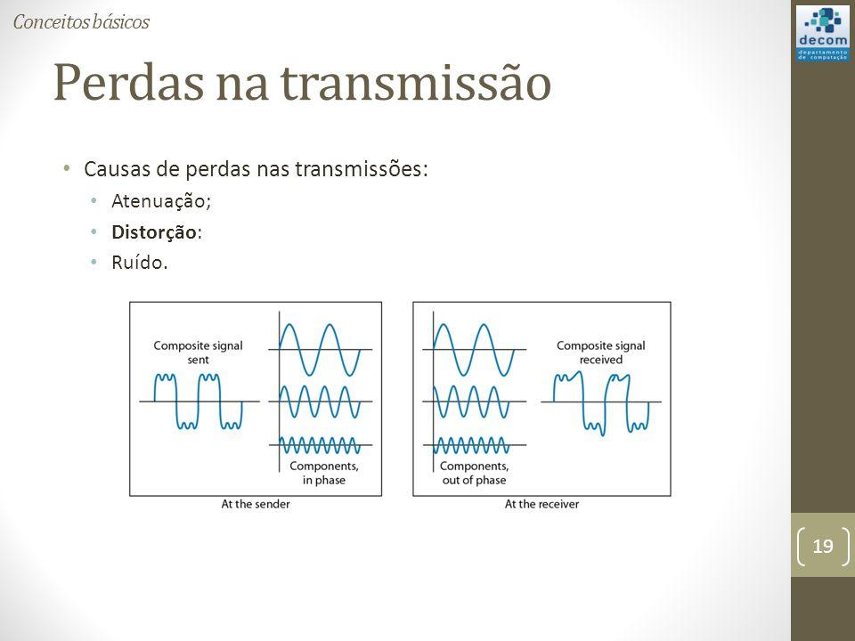 Perdas na transmissão Causas de perdas nas transmissões: Atenuação; Distorção: Ruído. Conceitos básicos 19