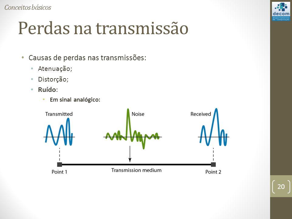 Perdas na transmissão Causas de perdas nas transmissões: Atenuação; Distorção; Ruído: Em sinal analógico: Conceitos básicos 20