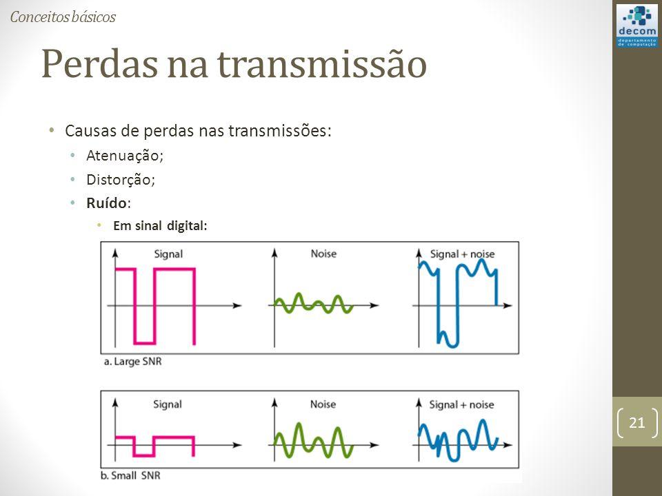 Perdas na transmissão Causas de perdas nas transmissões: Atenuação; Distorção; Ruído: Em sinal digital: Conceitos básicos 21