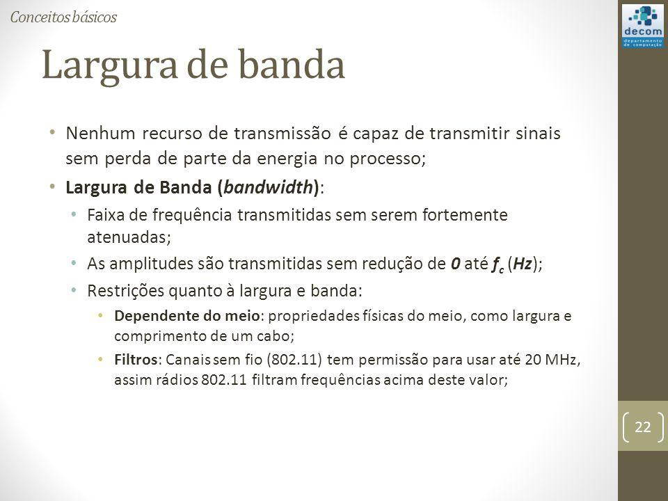 Largura de banda Nenhum recurso de transmissão é capaz de transmitir sinais sem perda de parte da energia no processo; Largura de Banda (bandwidth): F