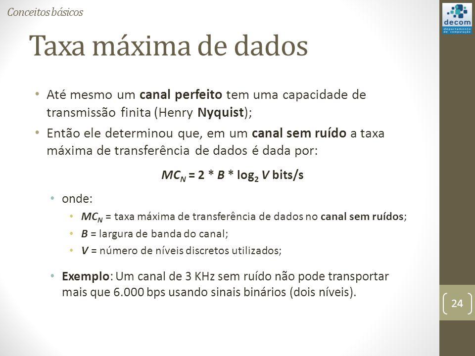 Taxa máxima de dados Até mesmo um canal perfeito tem uma capacidade de transmissão finita (Henry Nyquist); Então ele determinou que, em um canal sem r