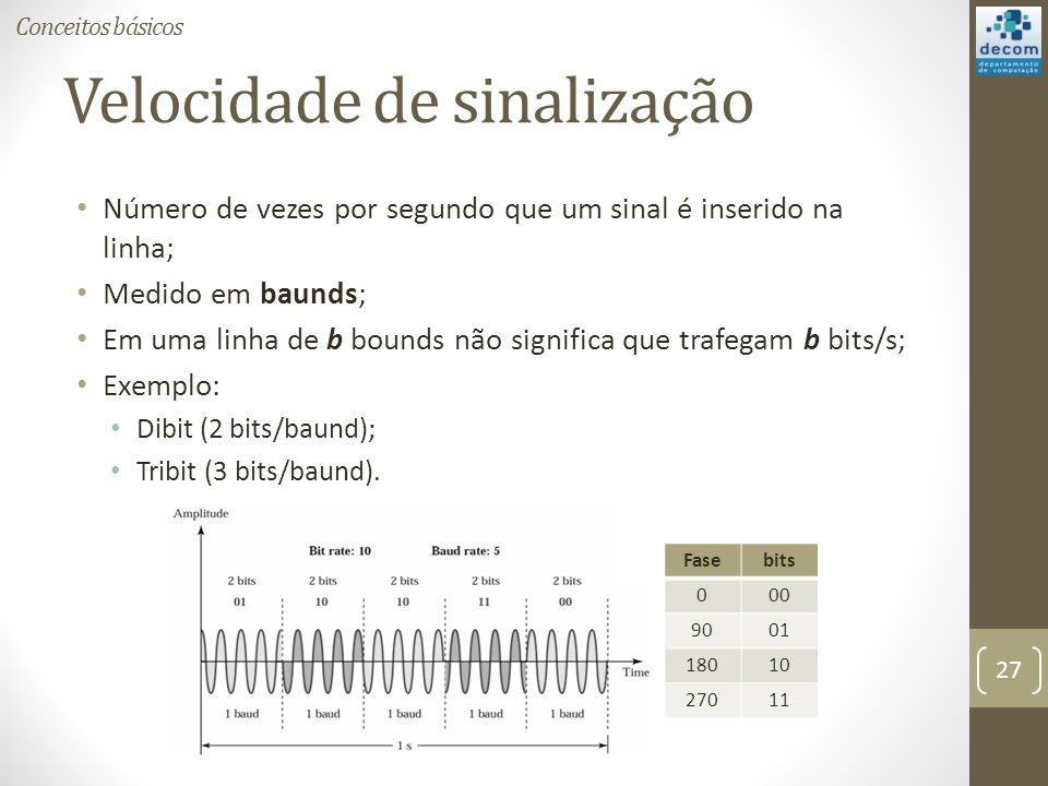 Velocidade de sinalização Número de vezes por segundo que um sinal é inserido na linha; Medido em baunds; Em uma linha de b bounds não significa que trafegam b bits/s; Exemplo: Dibit (2 bits/baund); Tribit (3 bits/baund).