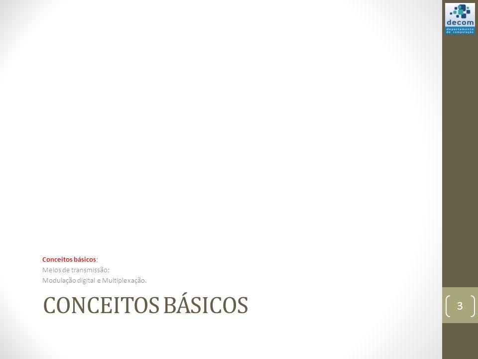 CONCEITOS BÁSICOS Conceitos básicos; Meios de transmissão; Modulação digital e Multiplexação. 3