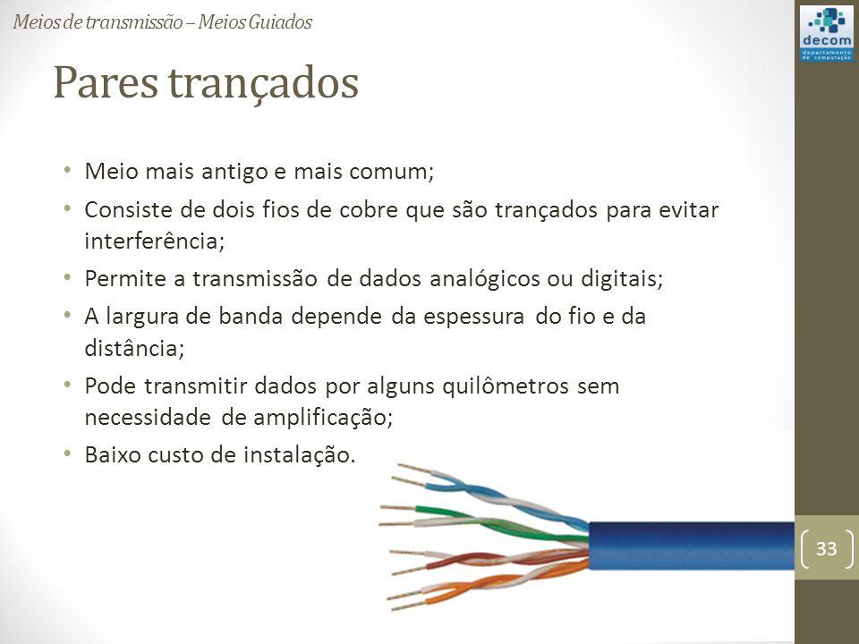 Pares trançados Meio mais antigo e mais comum; Consiste de dois fios de cobre que são trançados para evitar interferência; Permite a transmissão de da