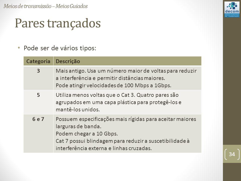 Pares trançados Pode ser de vários tipos: Meios de transmissão – Meios Guiados 34 CategoriaDescrição 3Mais antigo.