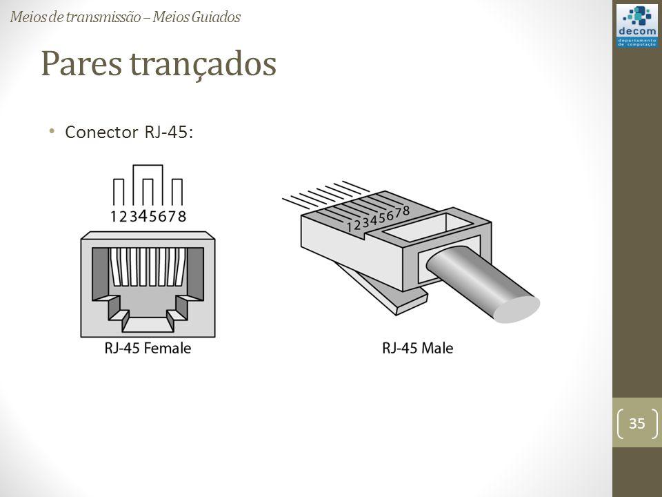 Pares trançados Conector RJ-45: Meios de transmissão – Meios Guiados 35