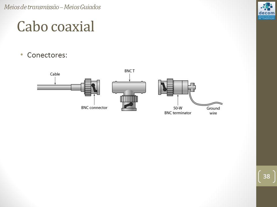 Cabo coaxial Conectores: Meios de transmissão – Meios Guiados 38