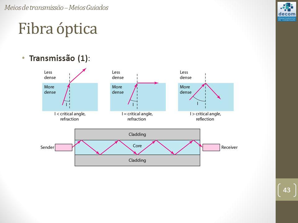 Fibra óptica Transmissão (1): Meios de transmissão – Meios Guiados 43