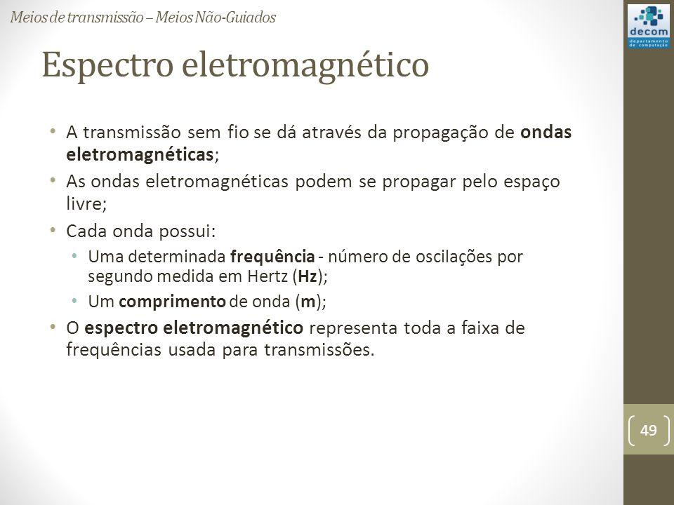 Espectro eletromagnético A transmissão sem fio se dá através da propagação de ondas eletromagnéticas; As ondas eletromagnéticas podem se propagar pelo espaço livre; Cada onda possui: Uma determinada frequência - número de oscilações por segundo medida em Hertz (Hz); Um comprimento de onda (m); O espectro eletromagnético representa toda a faixa de frequências usada para transmissões.