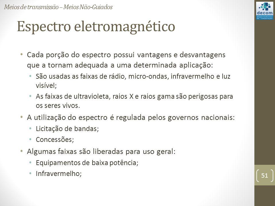 Cada porção do espectro possui vantagens e desvantagens que a tornam adequada a uma determinada aplicação: São usadas as faixas de rádio, micro-ondas,