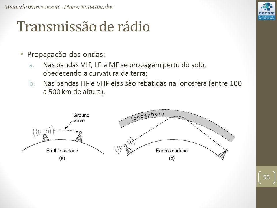 Transmissão de rádio Propagação das ondas: a.Nas bandas VLF, LF e MF se propagam perto do solo, obedecendo a curvatura da terra; b.Nas bandas HF e VHF elas são rebatidas na ionosfera (entre 100 a 500 km de altura).