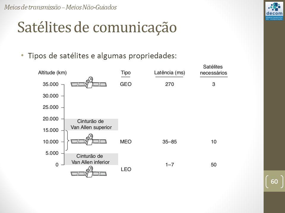 Satélites de comunicação Tipos de satélites e algumas propriedades: Meios de transmissão – Meios Não-Guiados 60