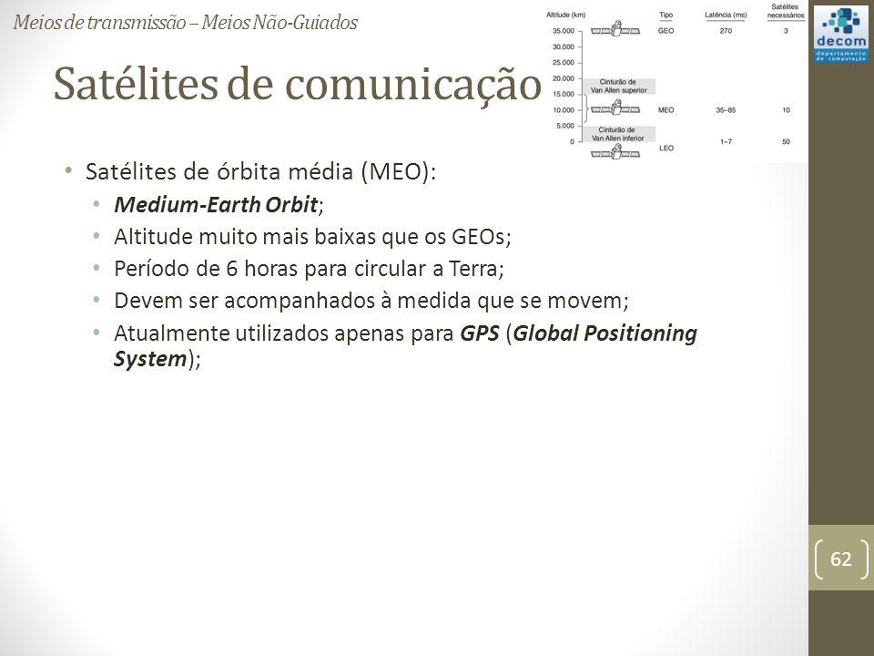 Satélites de comunicação Satélites de órbita média (MEO): Medium-Earth Orbit; Altitude muito mais baixas que os GEOs; Período de 6 horas para circular a Terra; Devem ser acompanhados à medida que se movem; Atualmente utilizados apenas para GPS (Global Positioning System); Meios de transmissão – Meios Não-Guiados 62