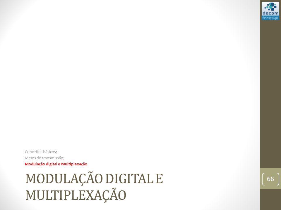MODULAÇÃO DIGITAL E MULTIPLEXAÇÃO Conceitos básicos; Meios de transmissão; Modulação digital e Multiplexação. 66