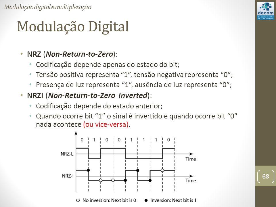 Modulação Digital NRZ (Non-Return-to-Zero): Codificação depende apenas do estado do bit; Tensão positiva representa 1, tensão negativa representa 0; Presença de luz representa 1, ausência de luz representa 0; NRZI (Non-Return-to-Zero Inverted): Codificação depende do estado anterior; Quando ocorre bit 1 o sinal é invertido e quando ocorre bit 0 nada acontece (ou vice-versa).