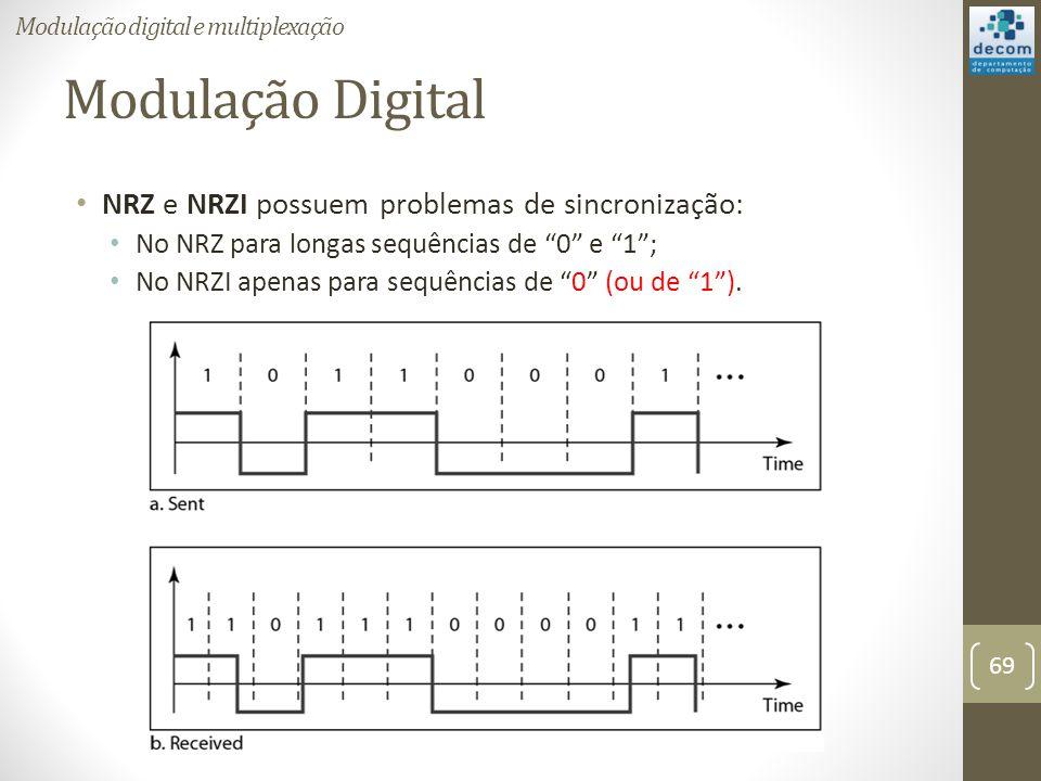 Modulação Digital NRZ e NRZI possuem problemas de sincronização: No NRZ para longas sequências de 0 e 1; No NRZI apenas para sequências de 0 (ou de 1)