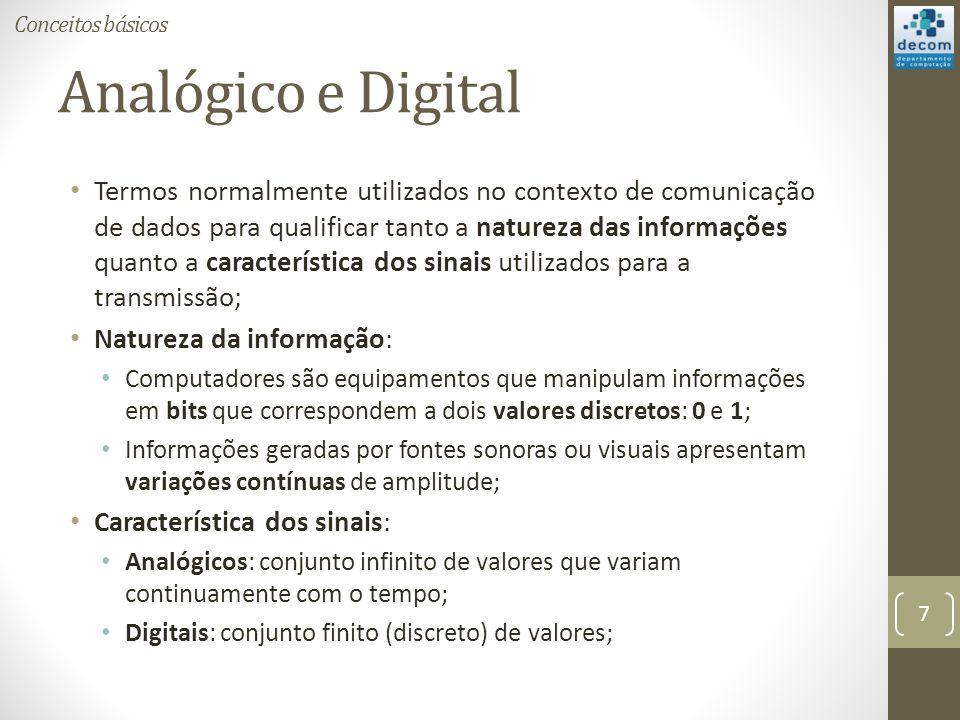 Analógico e Digital Termos normalmente utilizados no contexto de comunicação de dados para qualificar tanto a natureza das informações quanto a caract