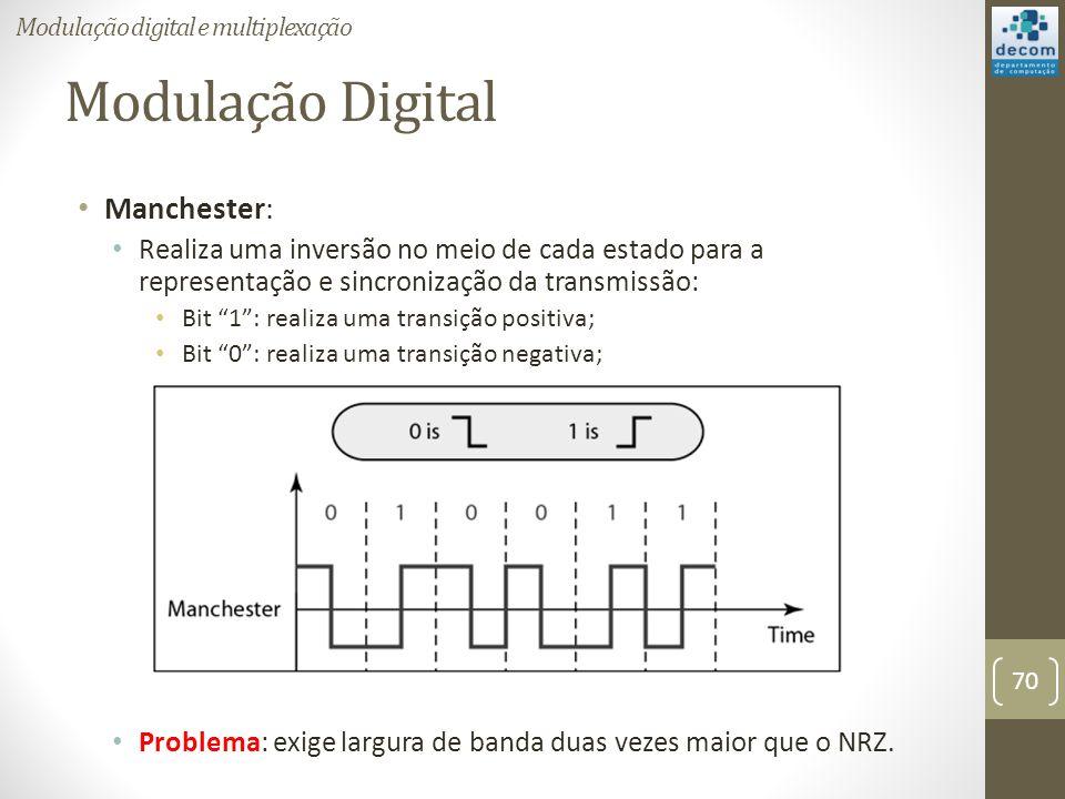 Modulação Digital Manchester: Realiza uma inversão no meio de cada estado para a representação e sincronização da transmissão: Bit 1: realiza uma transição positiva; Bit 0: realiza uma transição negativa; Problema: exige largura de banda duas vezes maior que o NRZ.