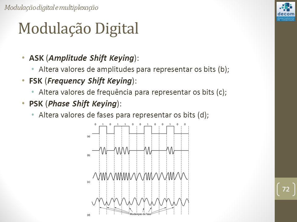 Modulação Digital ASK (Amplitude Shift Keying): Altera valores de amplitudes para representar os bits (b); FSK (Frequency Shift Keying): Altera valores de frequência para representar os bits (c); PSK (Phase Shift Keying): Altera valores de fases para representar os bits (d); Modulação digital e multiplexação 72