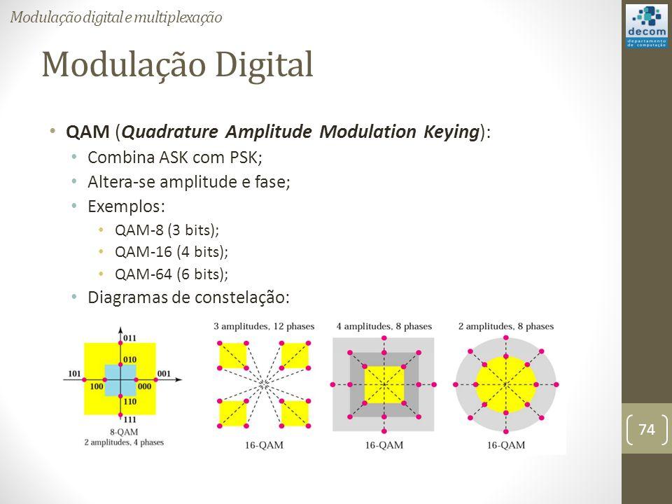 Modulação Digital QAM (Quadrature Amplitude Modulation Keying): Combina ASK com PSK; Altera-se amplitude e fase; Exemplos: QAM-8 (3 bits); QAM-16 (4 bits); QAM-64 (6 bits); Diagramas de constelação: Modulação digital e multiplexação 74