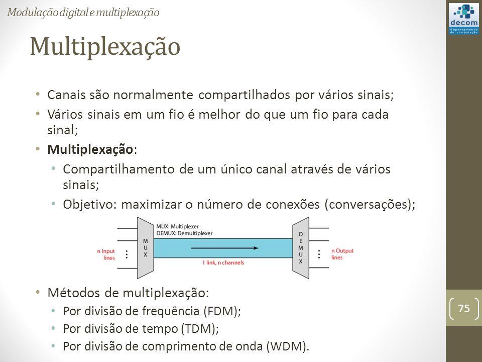 Multiplexação Canais são normalmente compartilhados por vários sinais; Vários sinais em um fio é melhor do que um fio para cada sinal; Multiplexação: Compartilhamento de um único canal através de vários sinais; Objetivo: maximizar o número de conexões (conversações); Métodos de multiplexação: Por divisão de frequência (FDM); Por divisão de tempo (TDM); Por divisão de comprimento de onda (WDM).