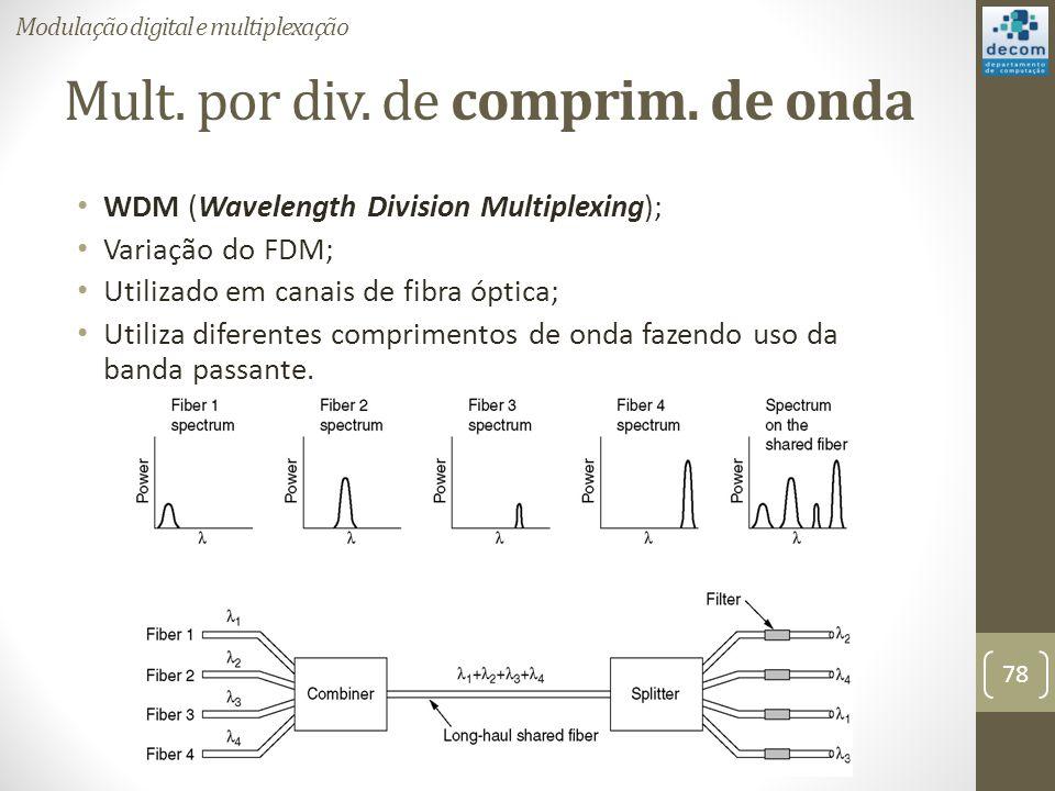 Mult. por div. de comprim. de onda WDM (Wavelength Division Multiplexing); Variação do FDM; Utilizado em canais de fibra óptica; Utiliza diferentes co