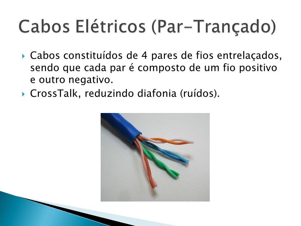 Cabos constituídos de 4 pares de fios entrelaçados, sendo que cada par é composto de um fio positivo e outro negativo.
