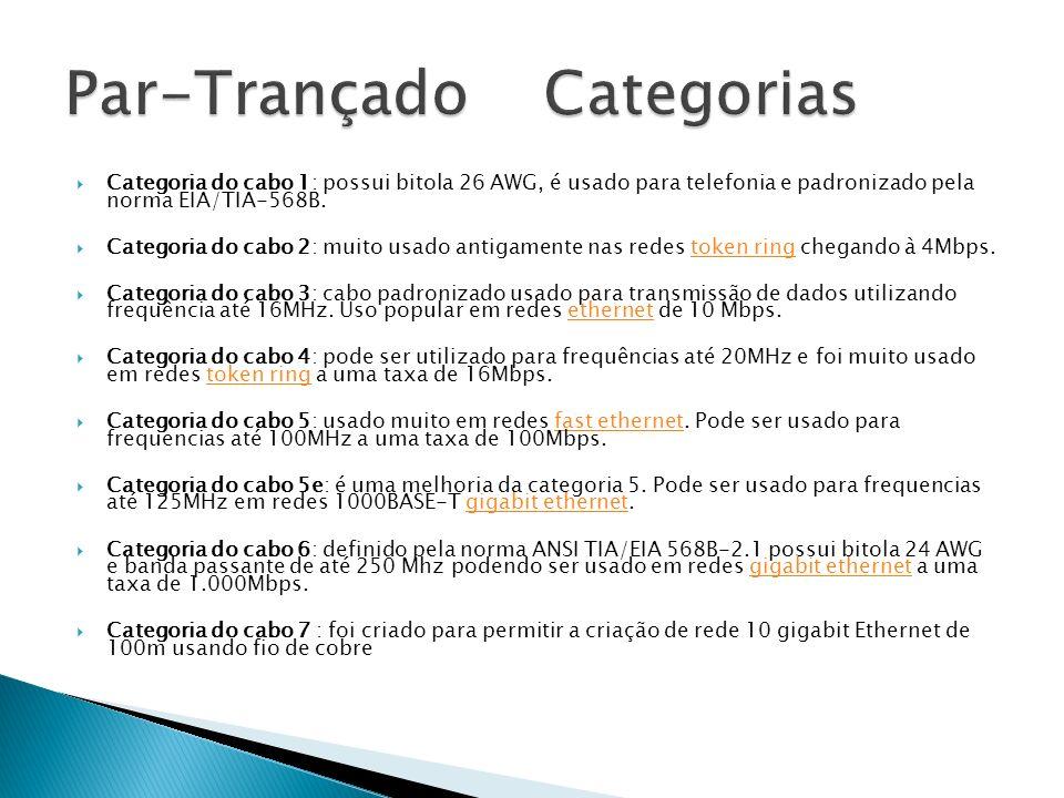 Categoria do cabo 1: possui bitola 26 AWG, é usado para telefonia e padronizado pela norma EIA/TIA-568B. Categoria do cabo 2: muito usado antigamente