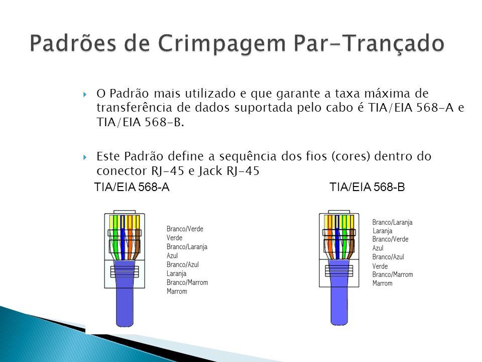 O Padrão mais utilizado e que garante a taxa máxima de transferência de dados suportada pelo cabo é TIA/EIA 568-A e TIA/EIA 568-B.