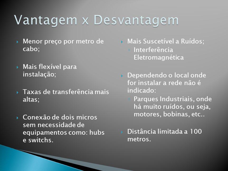 Menor preço por metro de cabo; Mais flexível para instalação; Taxas de transferência mais altas; Conexão de dois micros sem necessidade de equipamentos como: hubs e switchs.