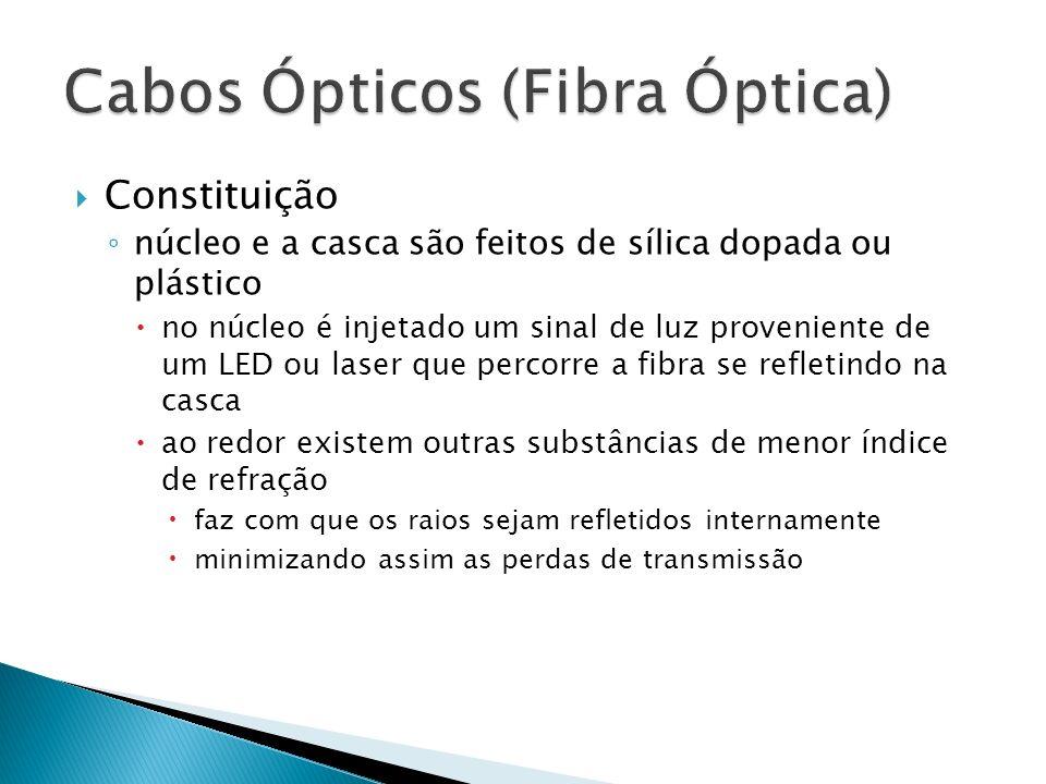 Constituição núcleo e a casca são feitos de sílica dopada ou plástico no núcleo é injetado um sinal de luz proveniente de um LED ou laser que percorre