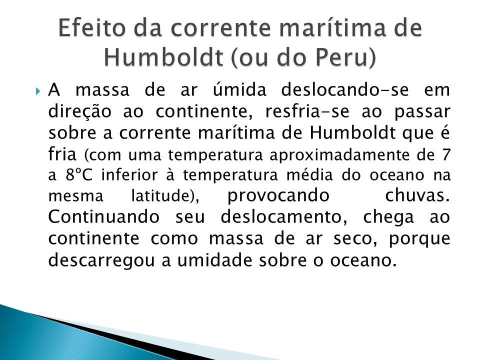 A massa de ar úmida deslocando-se em direção ao continente, resfria-se ao passar sobre a corrente marítima de Humboldt que é fria (com uma temperatura aproximadamente de 7 a 8ºC inferior à temperatura média do oceano na mesma latitude), provocando chuvas.