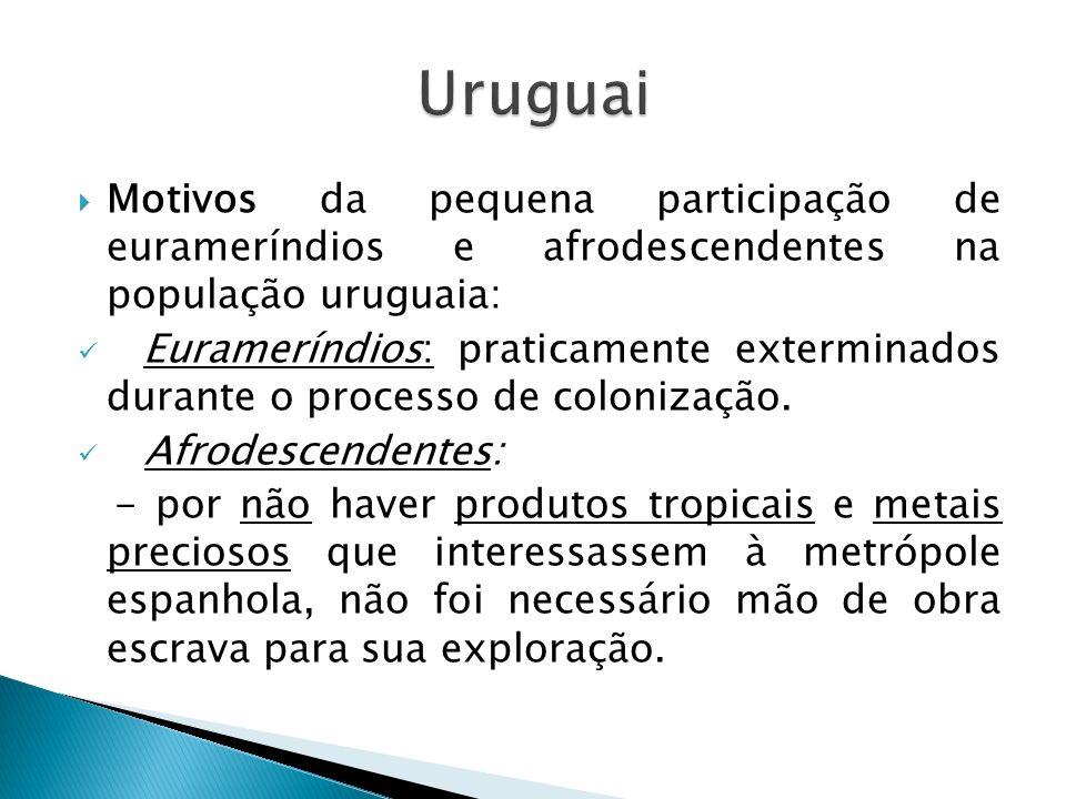 Motivos da pequena participação de eurameríndios e afrodescendentes na população uruguaia: Eurameríndios: praticamente exterminados durante o processo de colonização.
