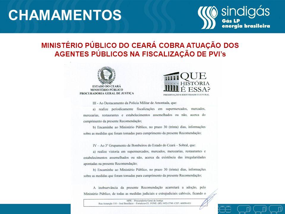 MINISTÉRIO PÚBLICO DO CEARÁ COBRA ATUAÇÃO DOS AGENTES PÚBLICOS NA FISCALIZAÇÃO DE PVIs CHAMAMENTOS